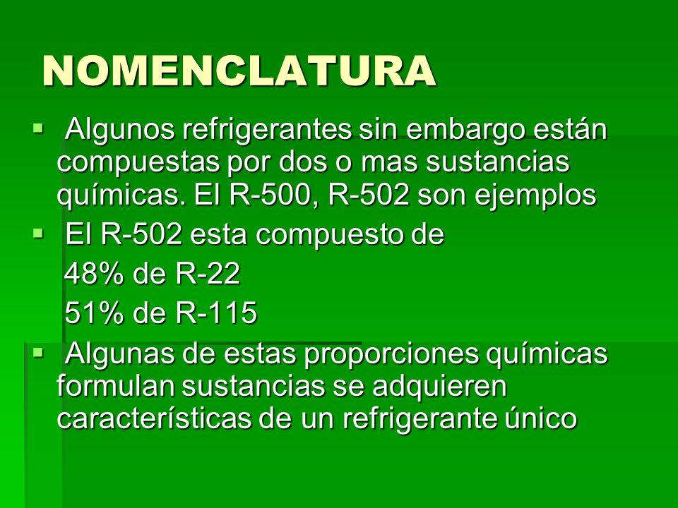 NOMENCLATURA Algunos refrigerantes sin embargo están compuestas por dos o mas sustancias químicas. El R-500, R-502 son ejemplos.