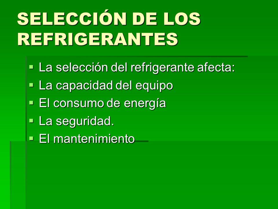 SELECCIÓN DE LOS REFRIGERANTES