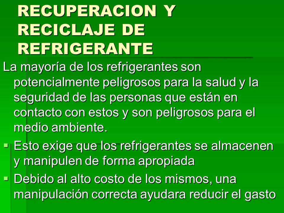 RECUPERACION Y RECICLAJE DE REFRIGERANTE