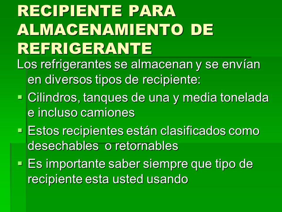 RECIPIENTE PARA ALMACENAMIENTO DE REFRIGERANTE