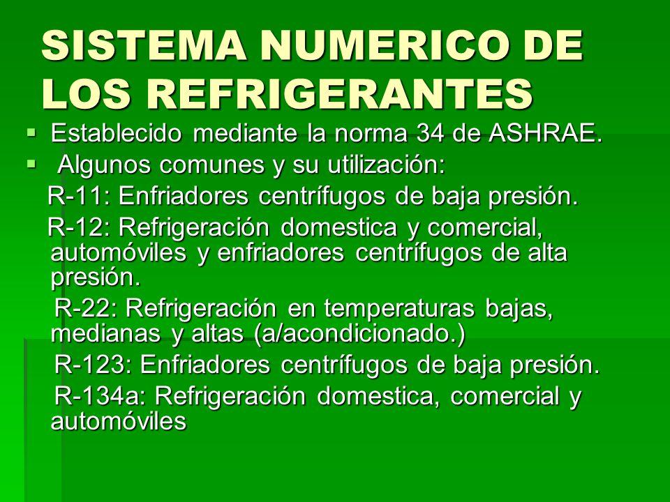 SISTEMA NUMERICO DE LOS REFRIGERANTES