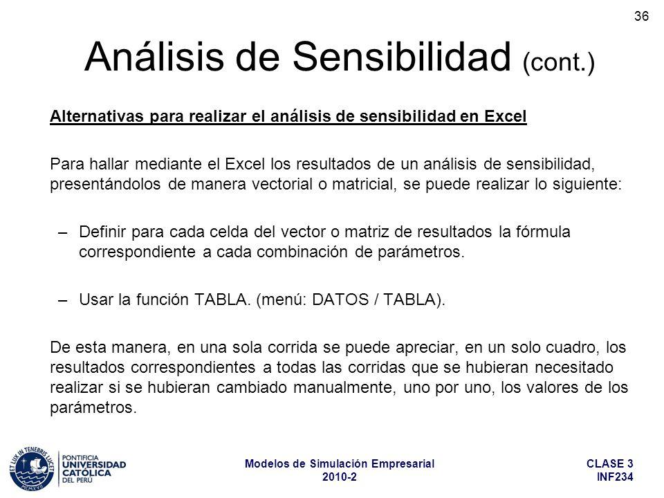 Análisis de Sensibilidad (cont.)