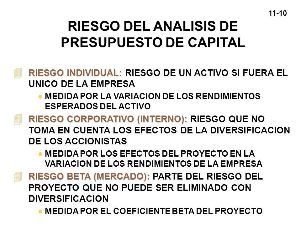 RIESGO DEL ANALISIS DE PRESUPUESTO DE CAPITAL