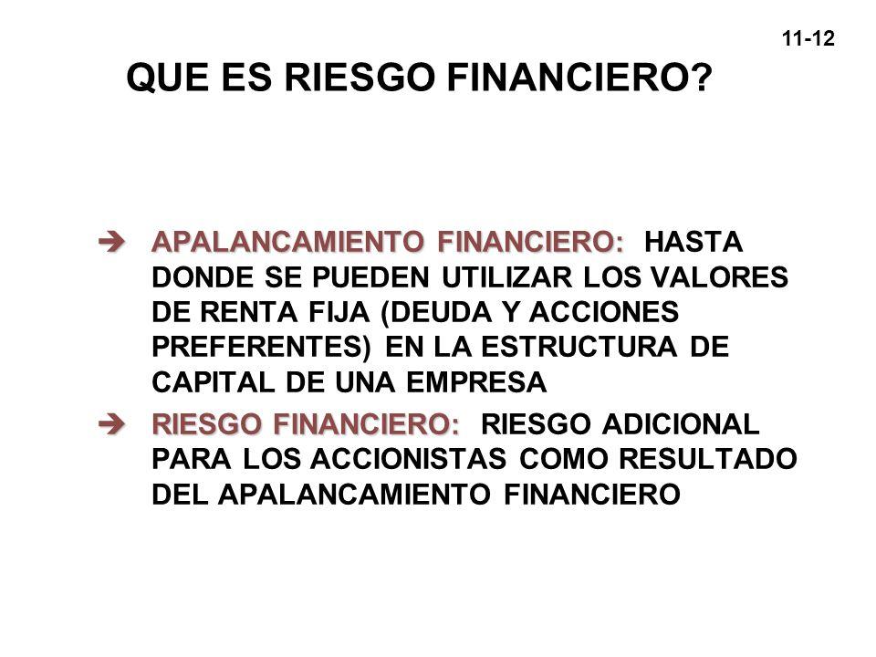 QUE ES RIESGO FINANCIERO