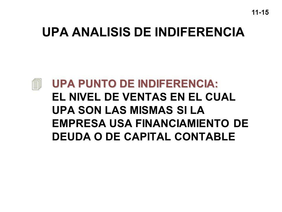 UPA ANALISIS DE INDIFERENCIA