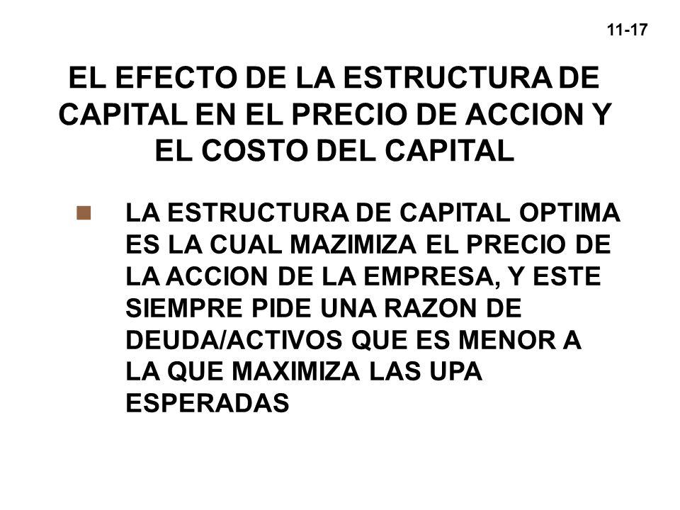 EL EFECTO DE LA ESTRUCTURA DE CAPITAL EN EL PRECIO DE ACCION Y EL COSTO DEL CAPITAL