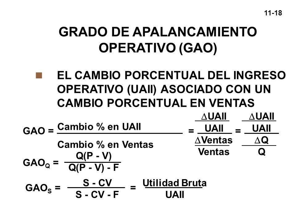 GRADO DE APALANCAMIENTO OPERATIVO (GAO)