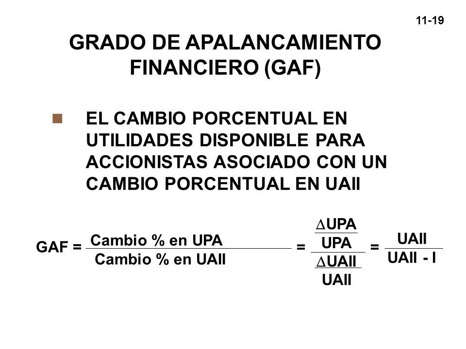 GRADO DE APALANCAMIENTO FINANCIERO (GAF)