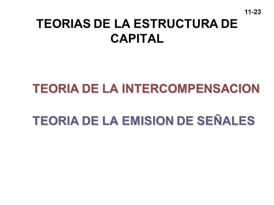 TEORIAS DE LA ESTRUCTURA DE CAPITAL