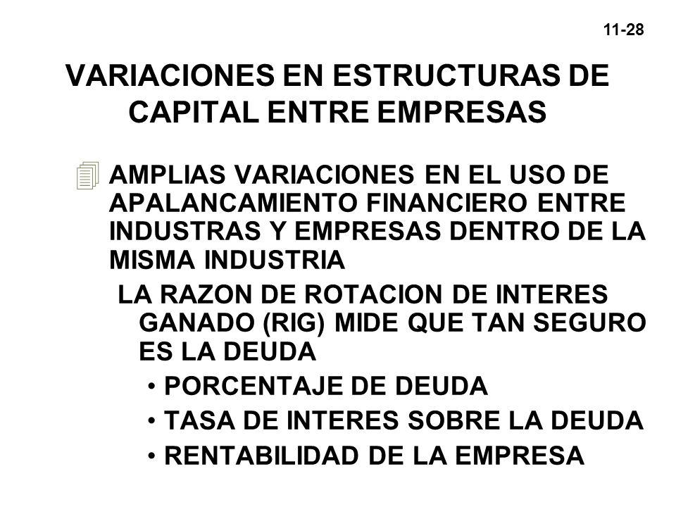 VARIACIONES EN ESTRUCTURAS DE CAPITAL ENTRE EMPRESAS