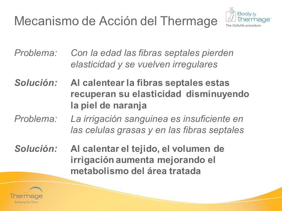 Mecanismo de Acción del Thermage