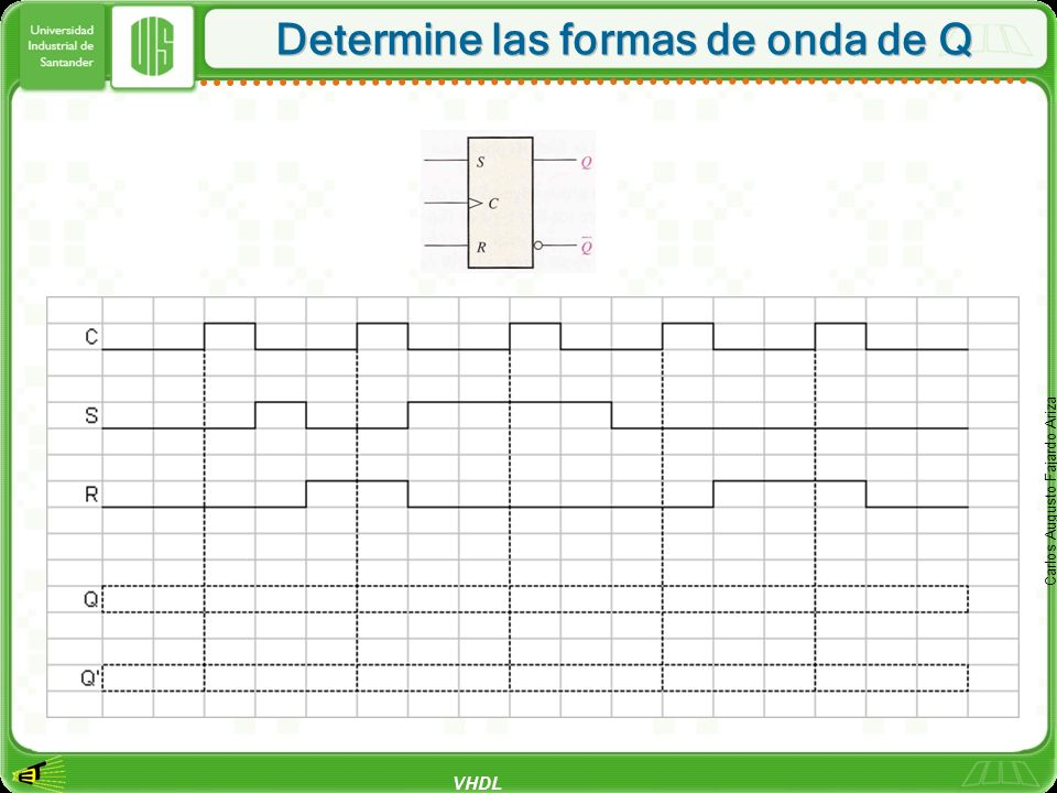 Determine las formas de onda de Q