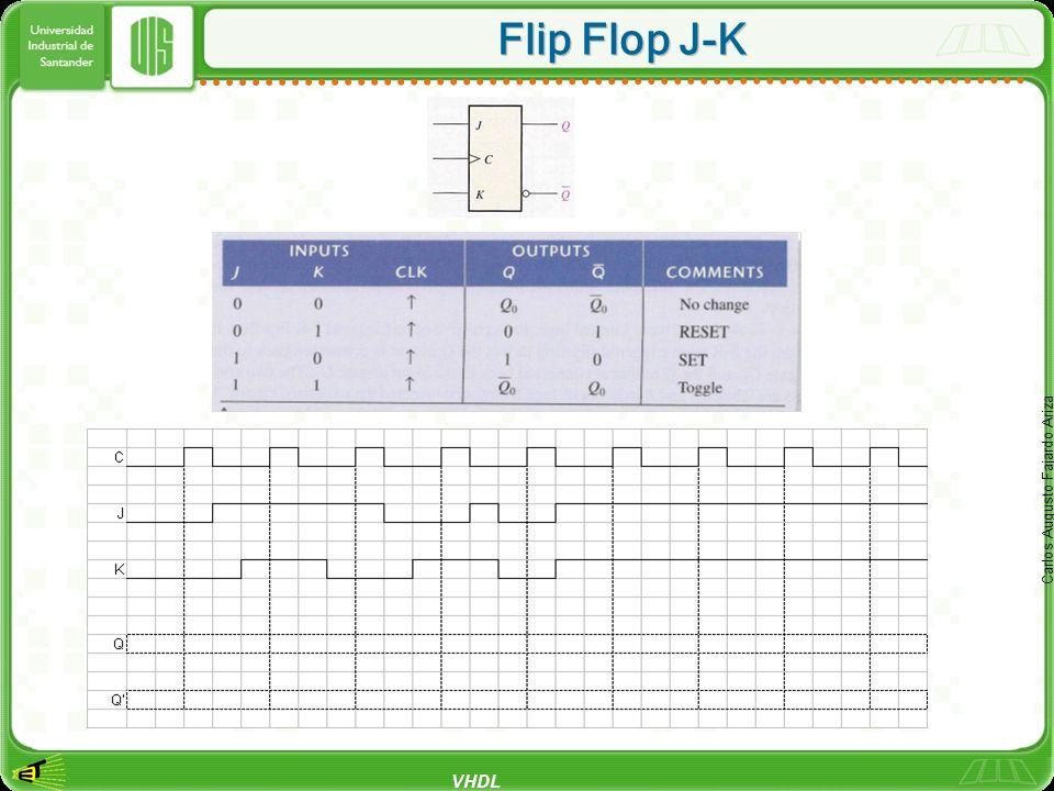 Flip Flop J-K