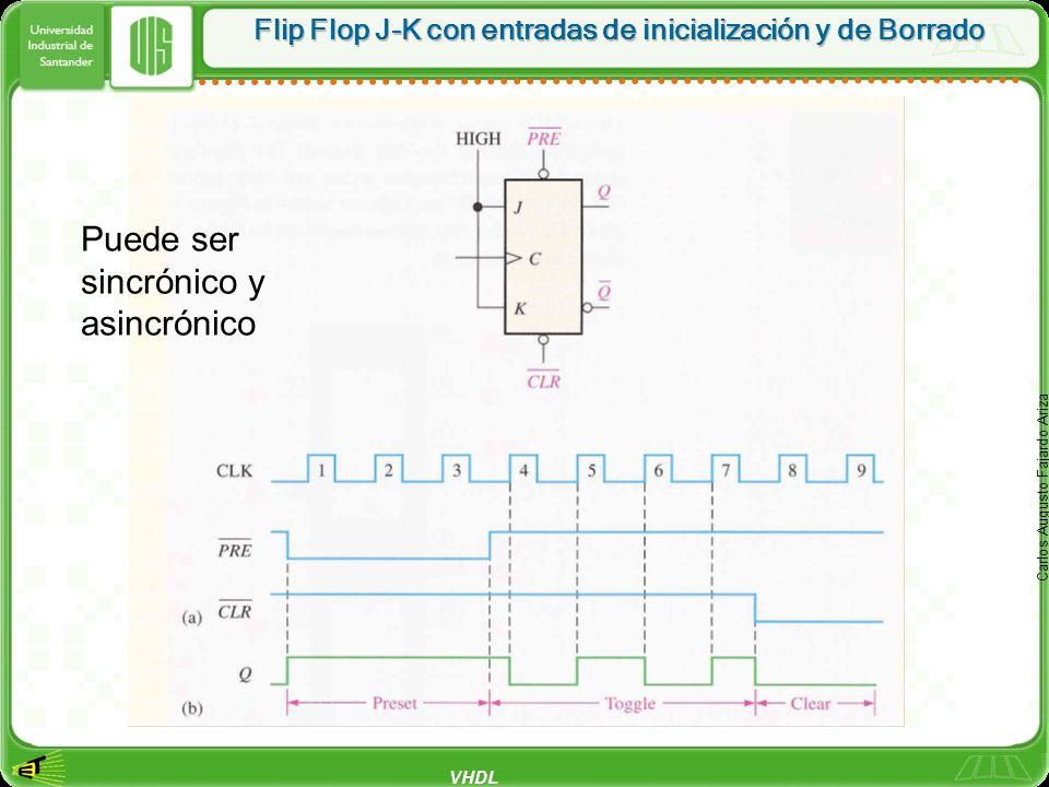 Flip Flop J-K con entradas de inicialización y de Borrado