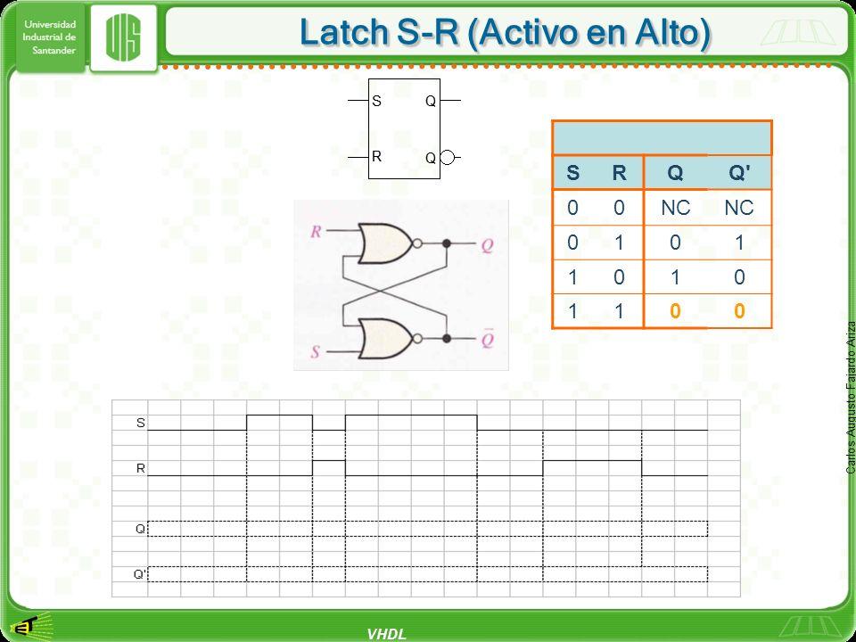 Latch S-R (Activo en Alto)
