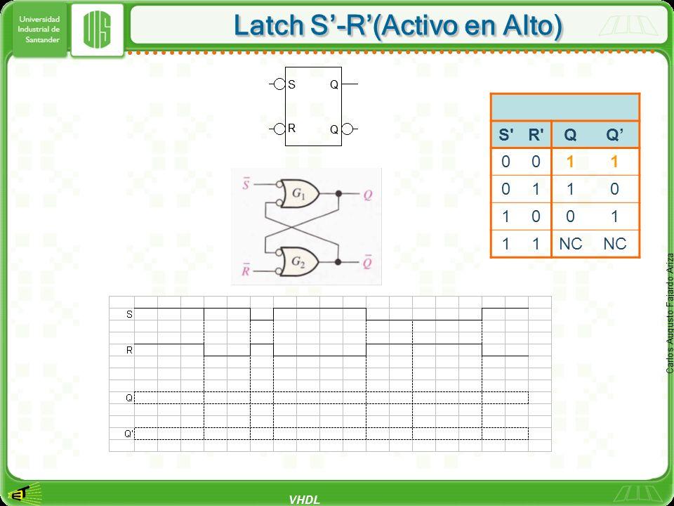 Latch S'-R'(Activo en Alto)