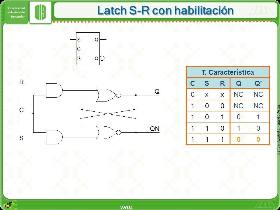 Latch S-R con habilitación