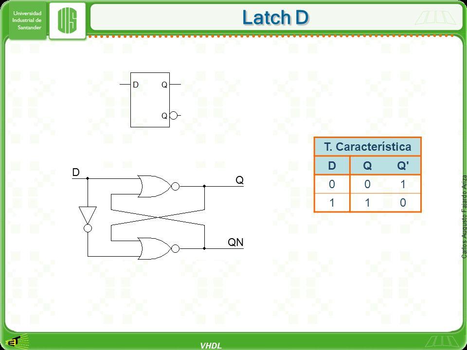 Latch D T. Característica D Q Q 1