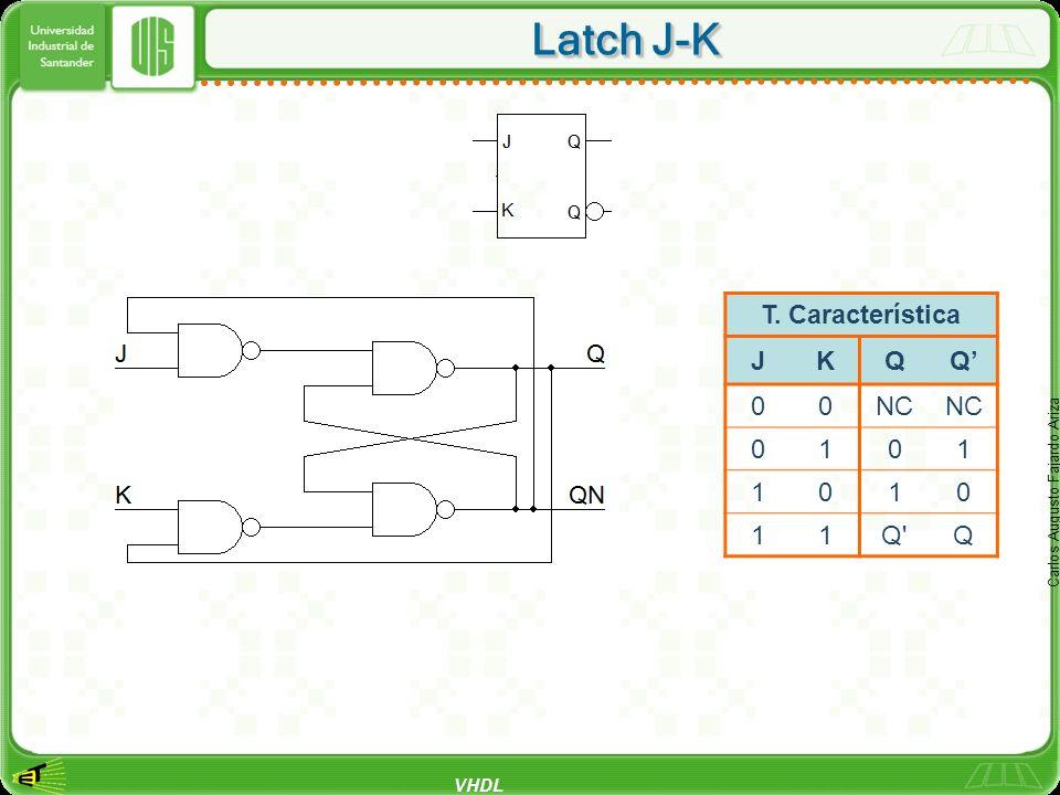 Latch J-K T. Característica J K Q Q' NC 1 Q