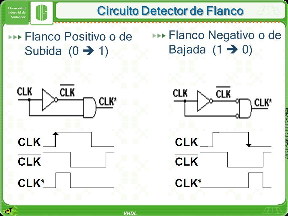 Circuito Detector de Flanco
