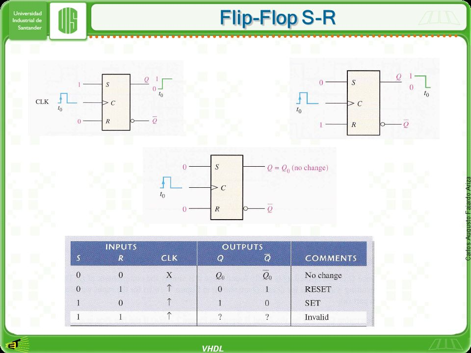 Flip-Flop S-R