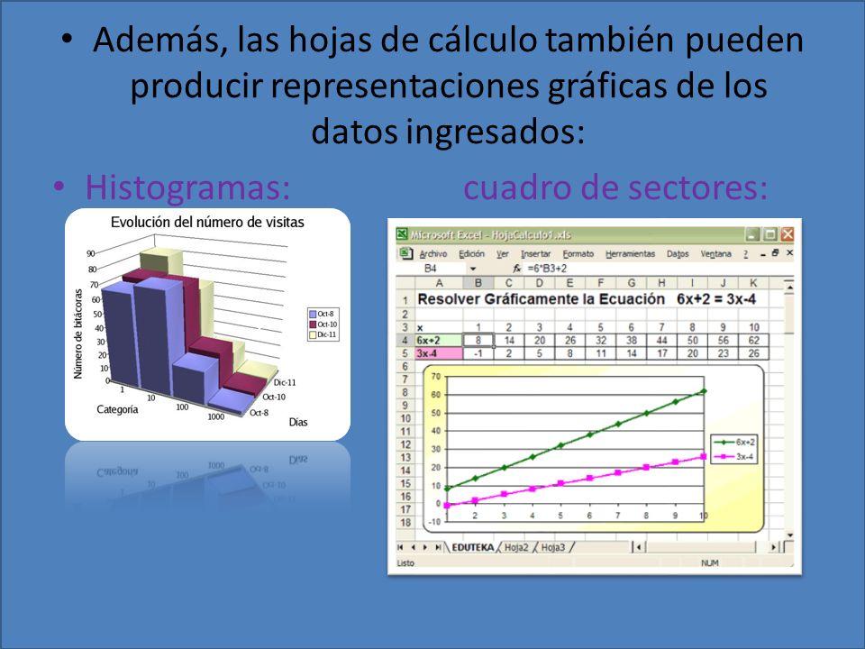 Además, las hojas de cálculo también pueden producir representaciones gráficas de los datos ingresados: