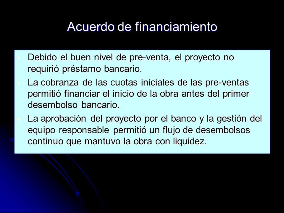 Acuerdo de financiamiento