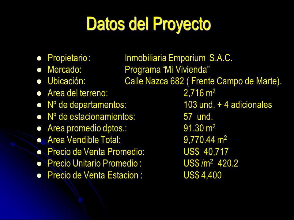 Datos del Proyecto Propietario : Inmobiliaria Emporium S.A.C.