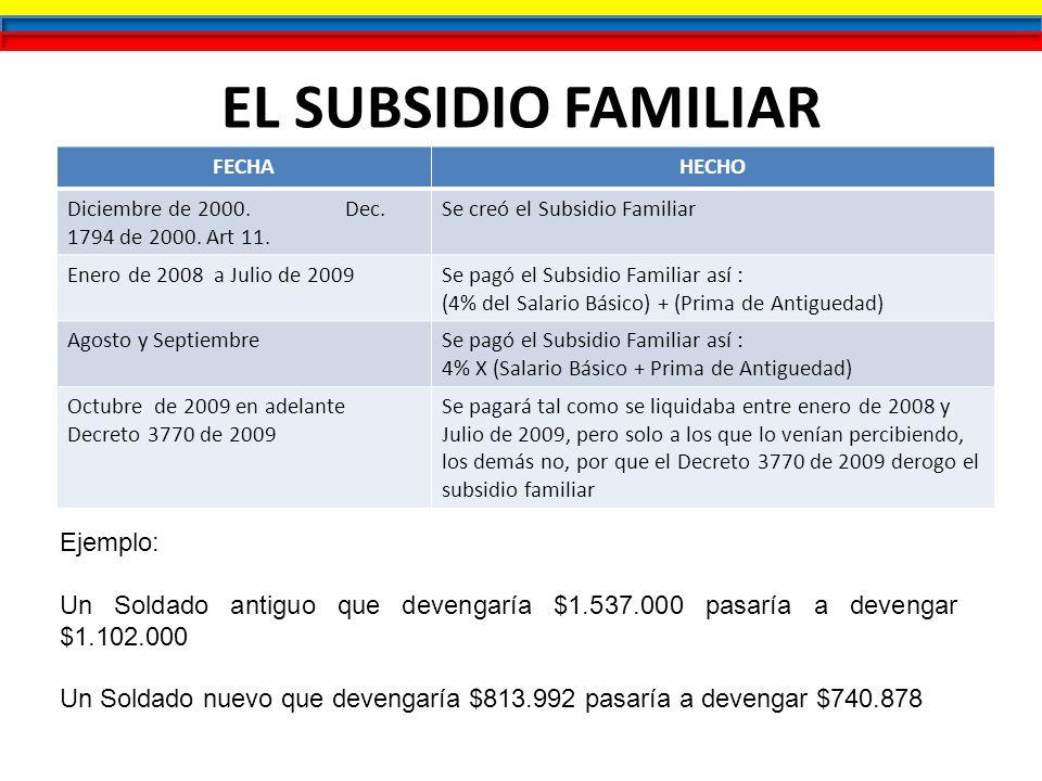 EL SUBSIDIO FAMILIAR Ejemplo: