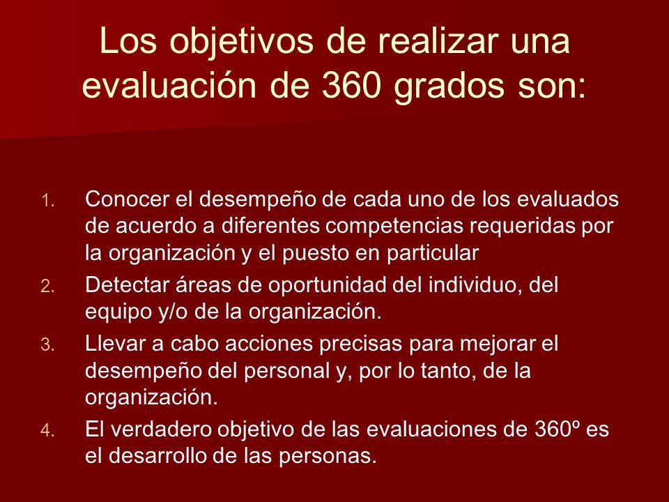 Los objetivos de realizar una evaluación de 360 grados son:
