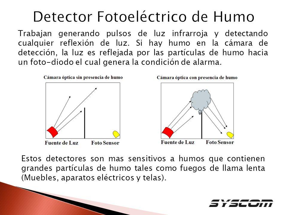 Detectores ionicos moreira detector ionico teste envio - Detectores de humo ...