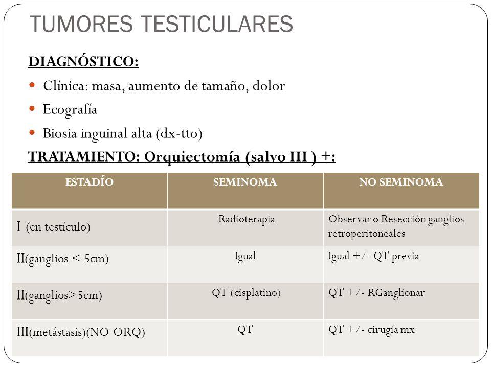 TUMORES TESTICULARES DIAGNÓSTICO: