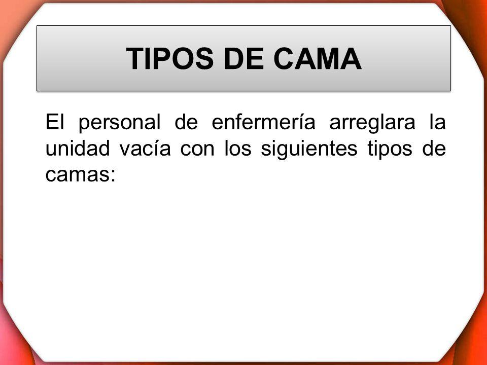 TIPOS DE CAMAEl personal de enfermería arreglara la unidad vacía con los siguientes tipos de camas: