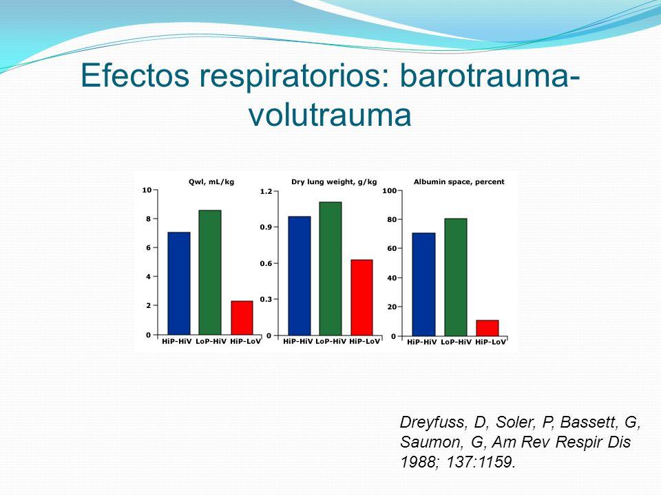 Efectos respiratorios: barotrauma-volutrauma