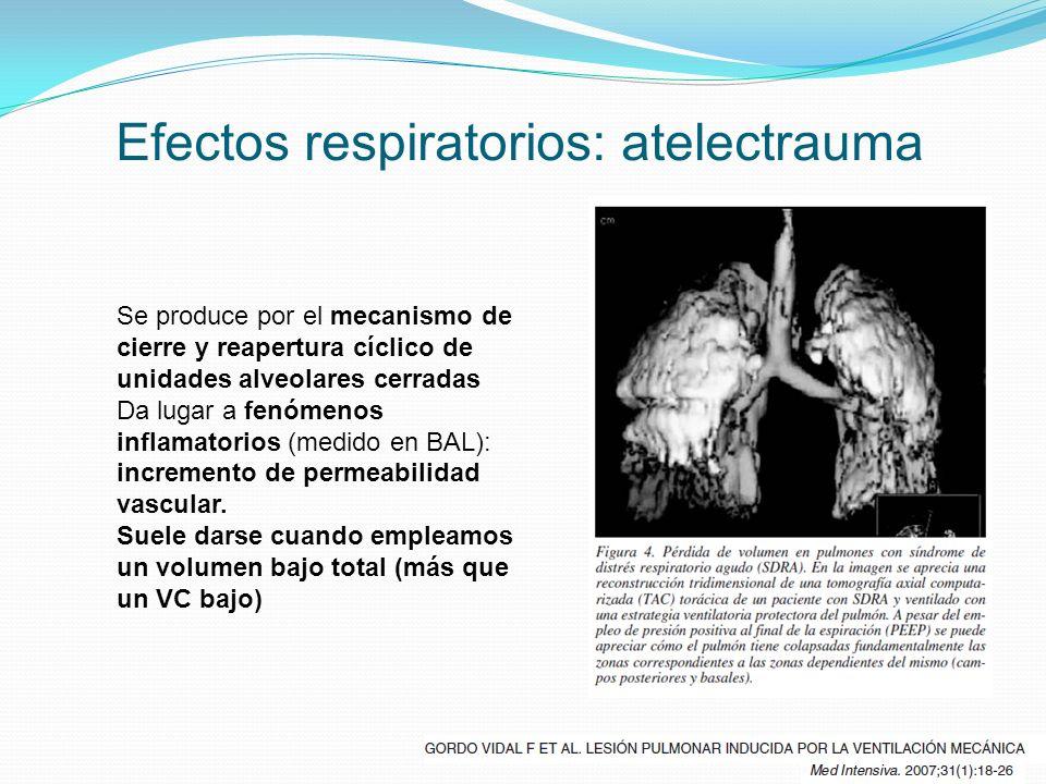 Efectos respiratorios: atelectrauma