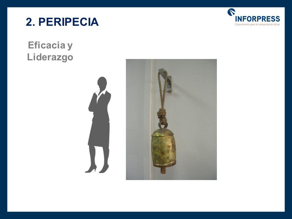 2. PERIPECIA Eficacia y Liderazgo
