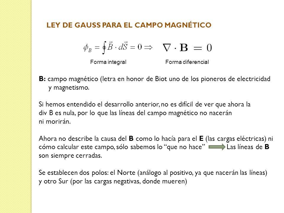 LEY DE GAUSS PARA EL CAMPO MAGNÉTICO