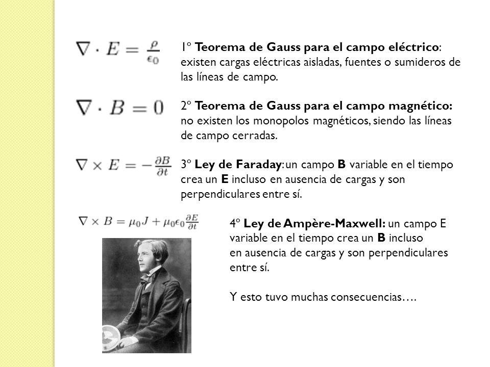 1º Teorema de Gauss para el campo eléctrico: