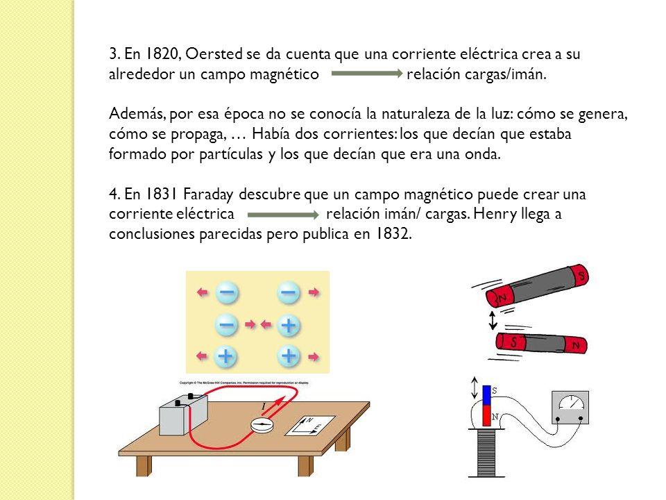 3. En 1820, Oersted se da cuenta que una corriente eléctrica crea a su