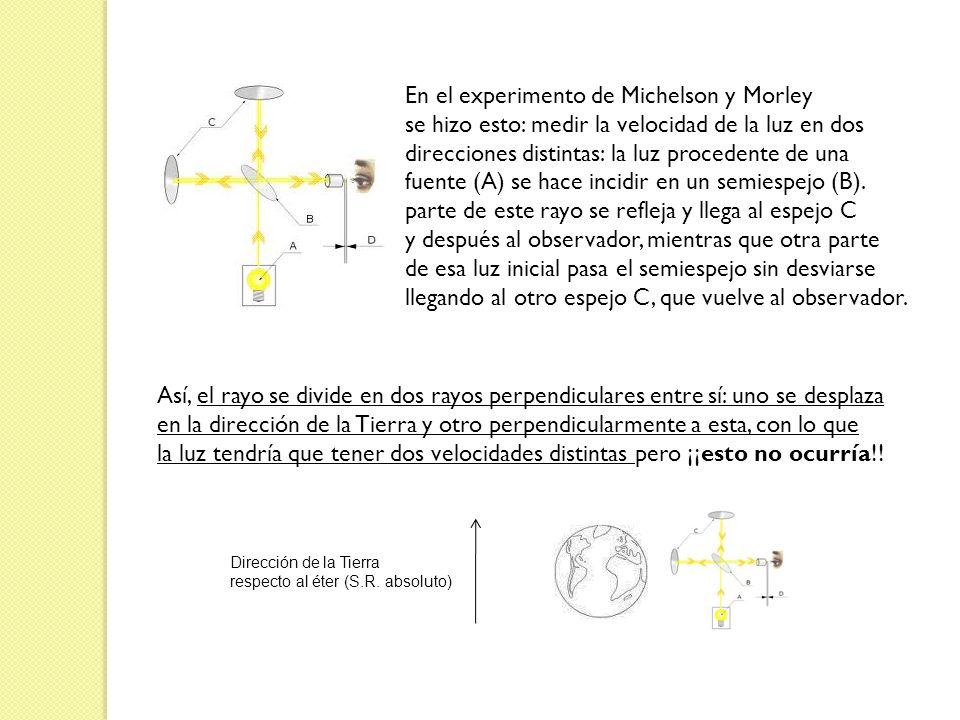 En el experimento de Michelson y Morley