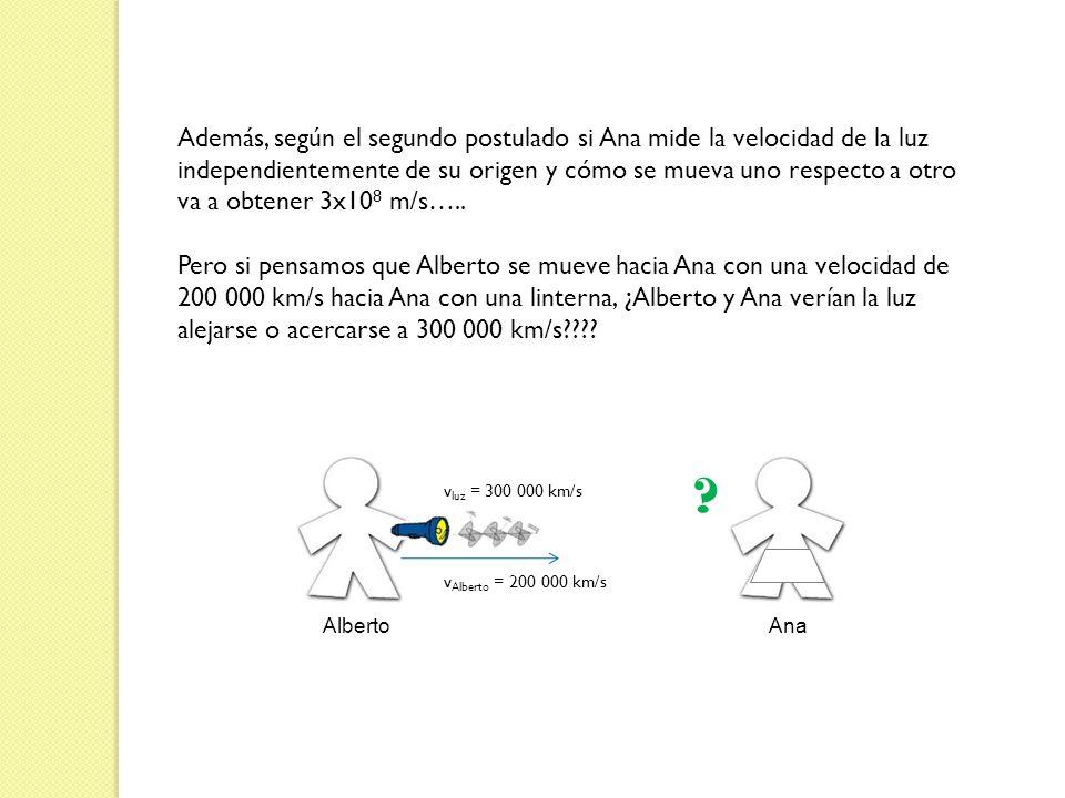 Además, según el segundo postulado si Ana mide la velocidad de la luz