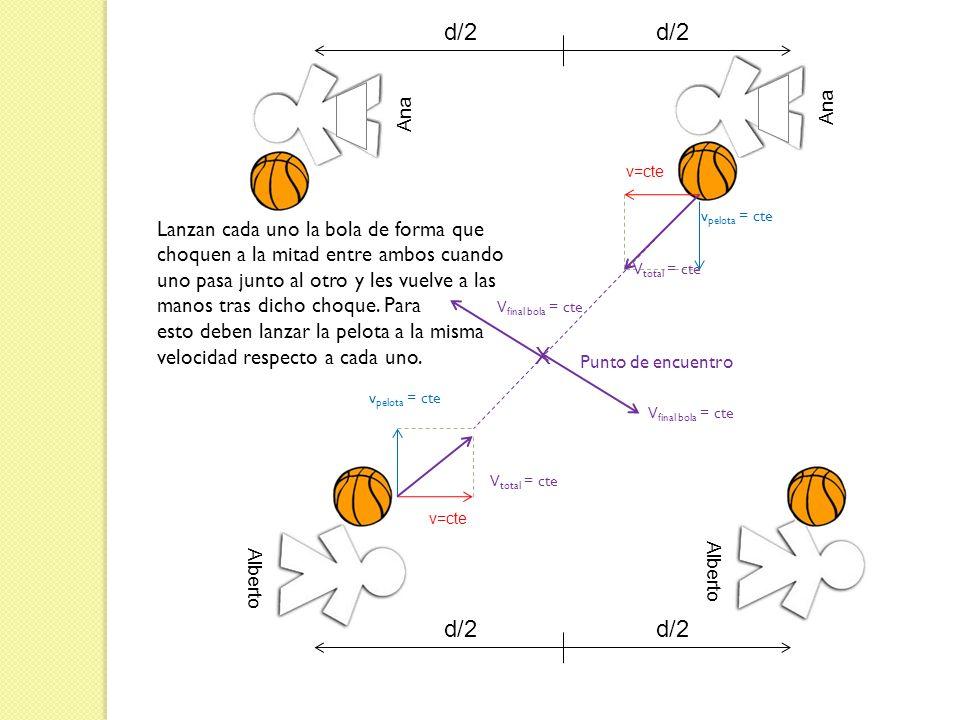 d/2 X d/2 Lanzan cada uno la bola de forma que