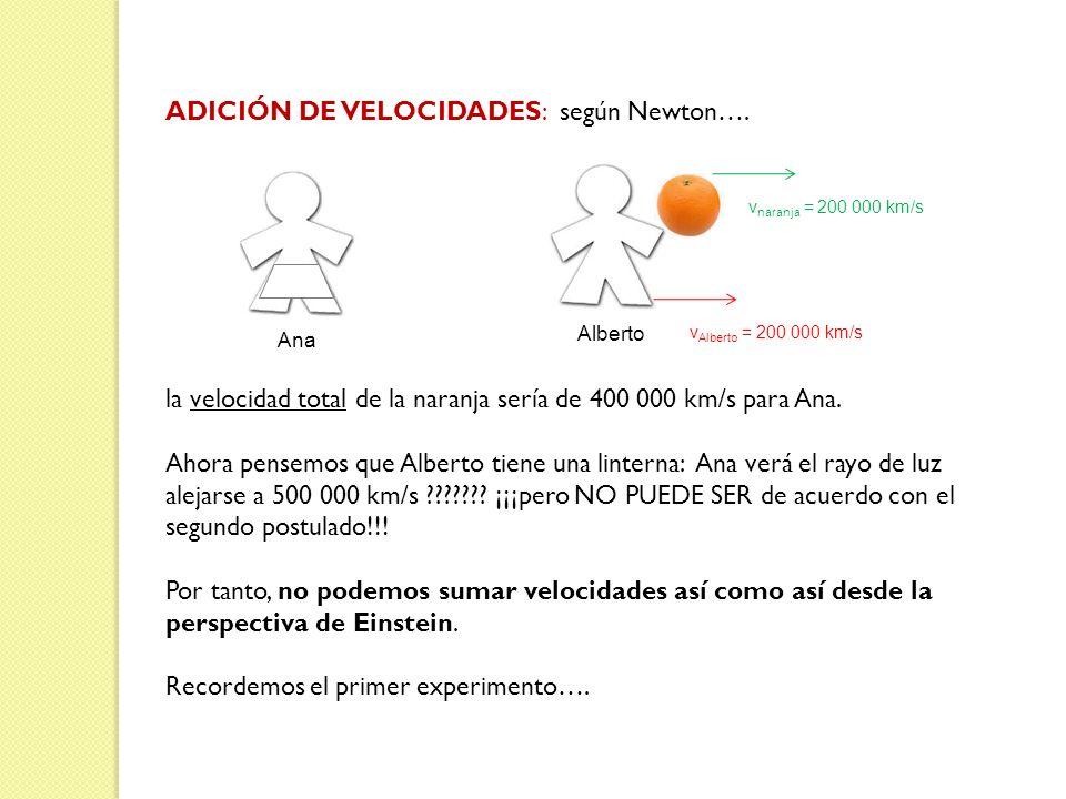 ADICIÓN DE VELOCIDADES: según Newton….