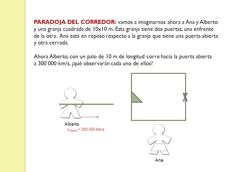 x PARADOJA DEL CORREDOR: vamos a imaginarnos ahora a Ana y Alberto