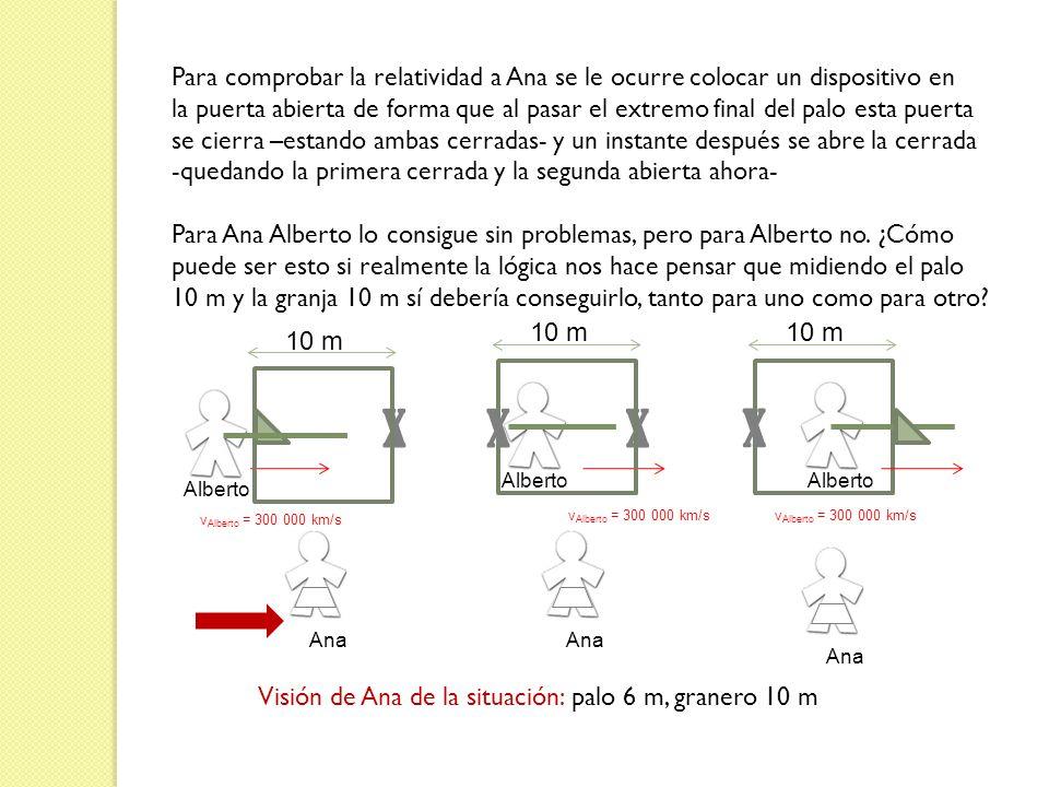 Para comprobar la relatividad a Ana se le ocurre colocar un dispositivo en