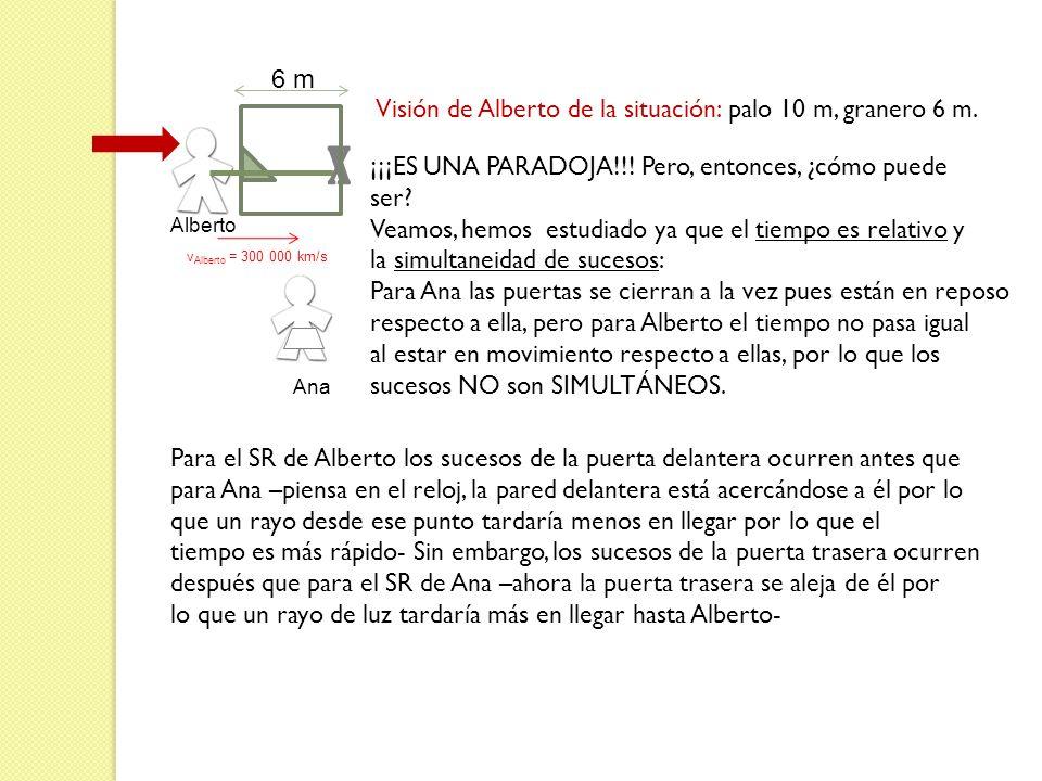 x 6 m Visión de Alberto de la situación: palo 10 m, granero 6 m.