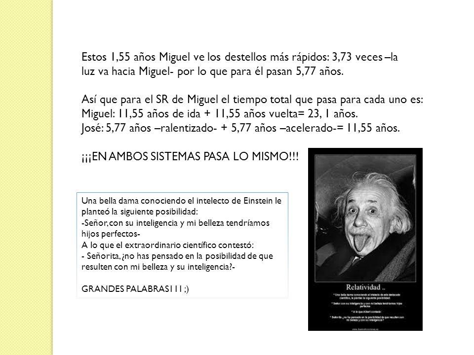 Estos 1,55 años Miguel ve los destellos más rápidos: 3,73 veces –la