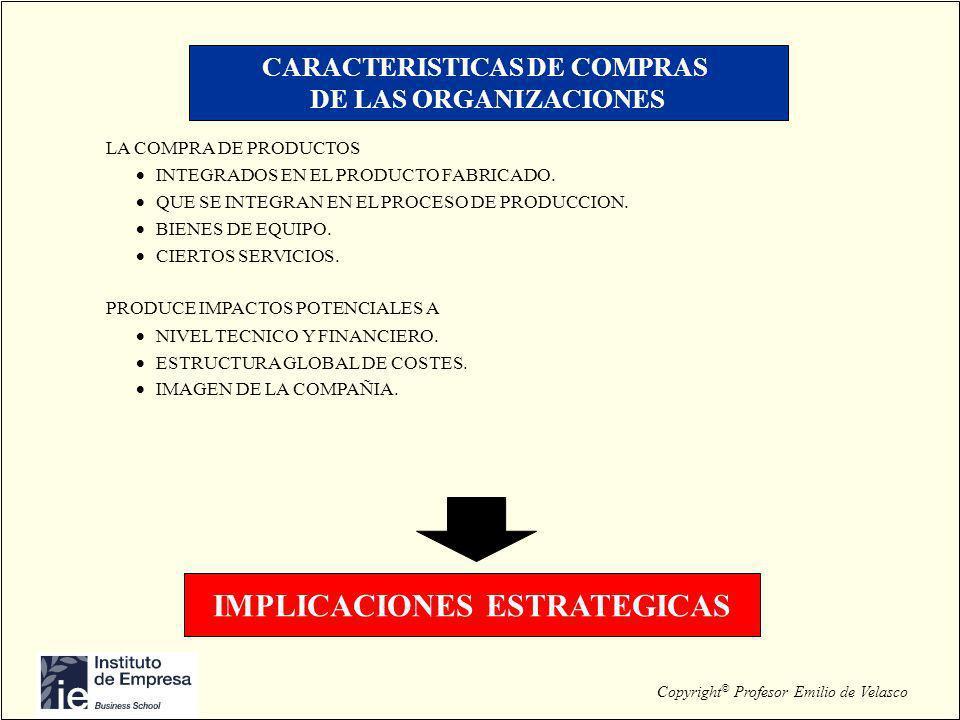 CARACTERISTICAS DE COMPRAS IMPLICACIONES ESTRATEGICAS