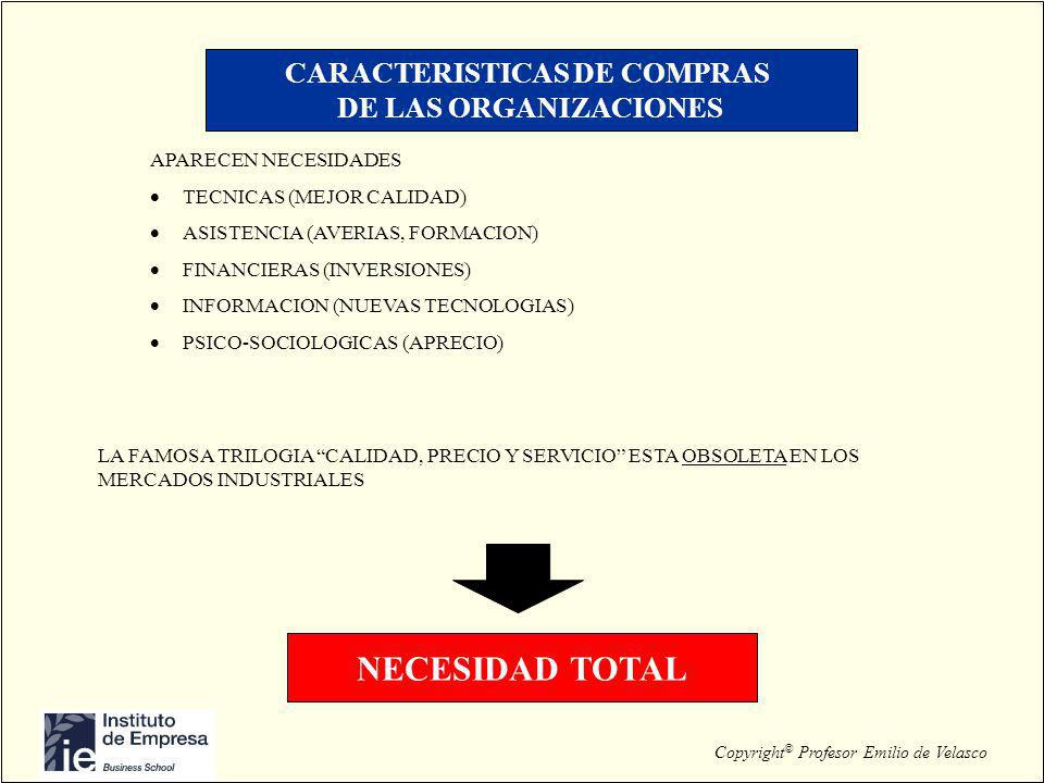 CARACTERISTICAS DE COMPRAS