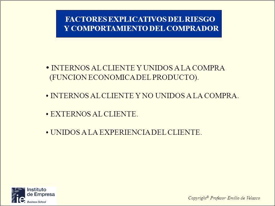 FACTORES EXPLICATIVOS DEL RIESGO Y COMPORTAMIENTO DEL COMPRADOR